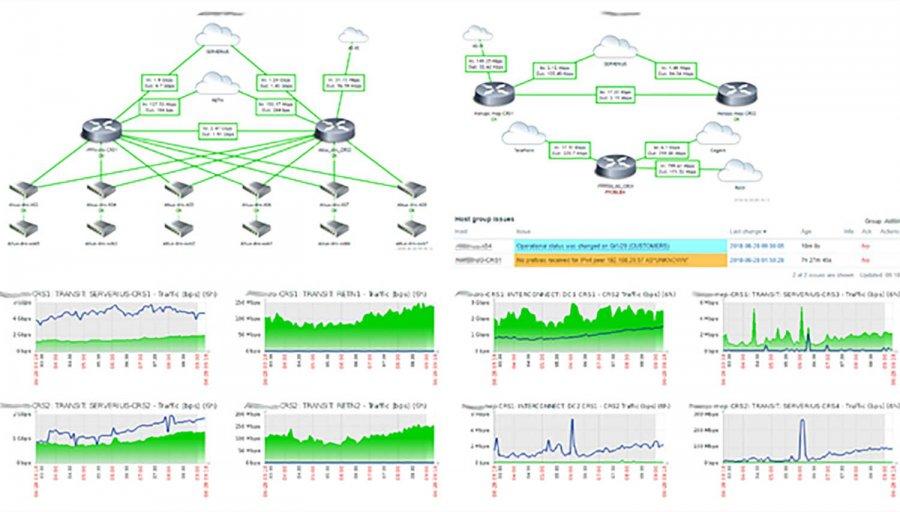 Network map NOcaaS