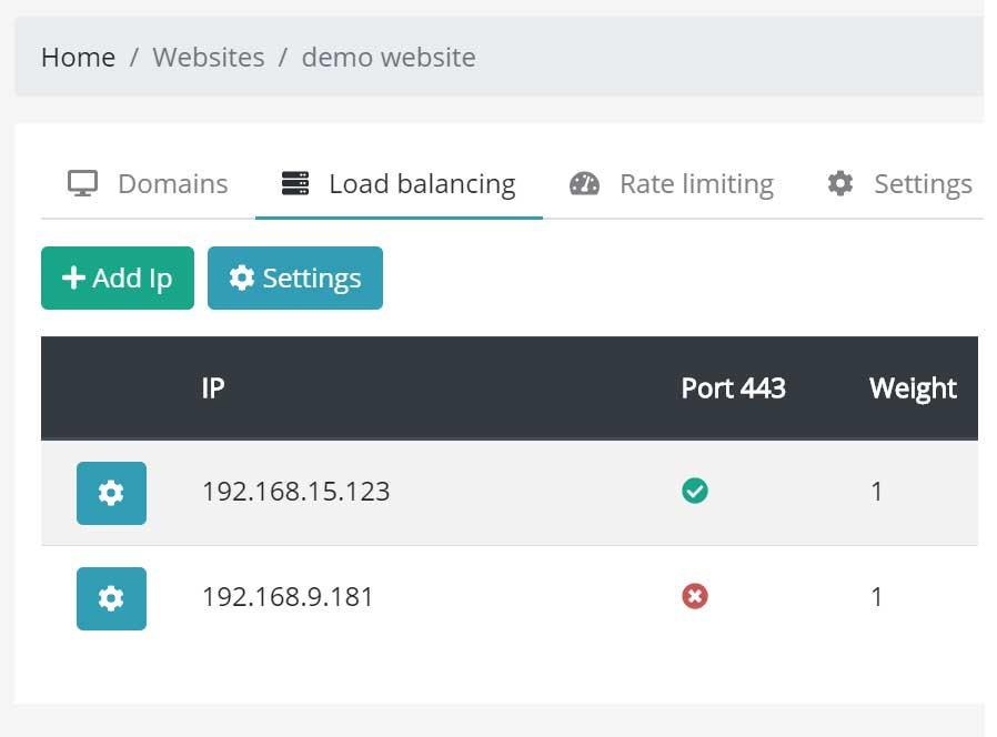 proxy ip subnet load balancing destination ip subnet