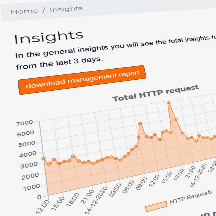 qbine insight statistics