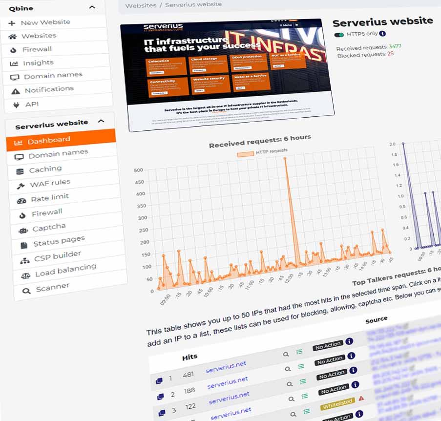 qbine application dashboard screenshot